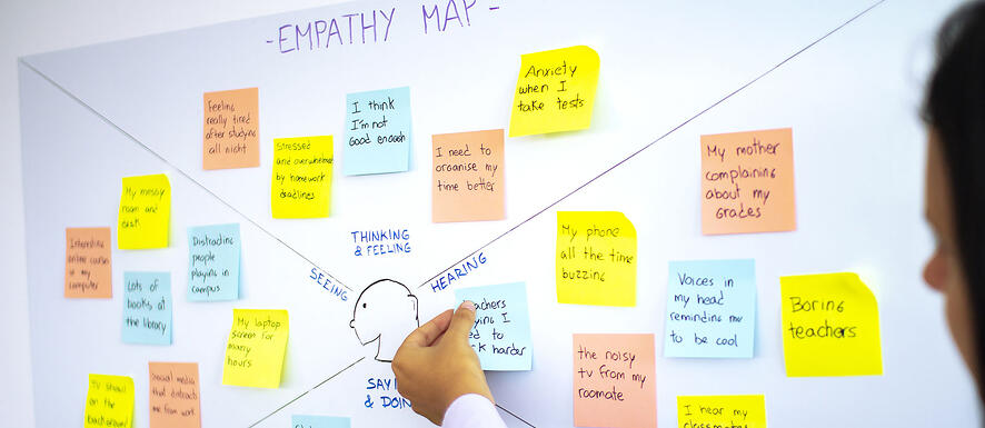 Empathy Map for Learning Design