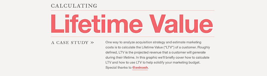 Lifetime Value Casestudy