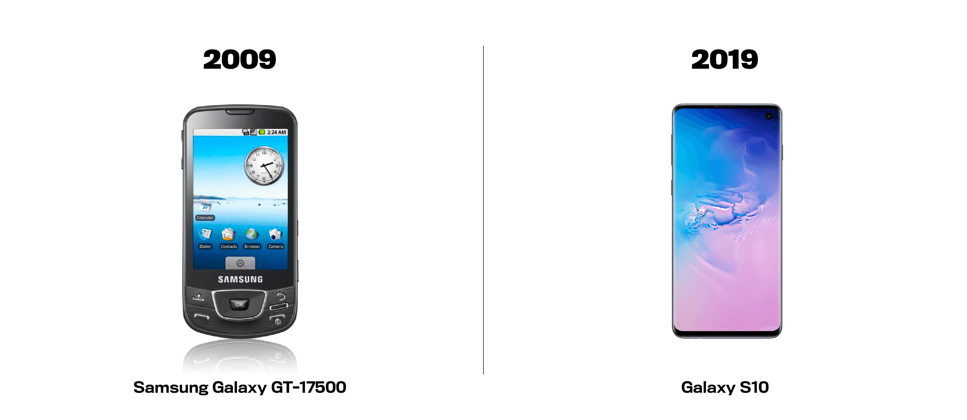 samsung-galaxy-gt17500-vs-galaxy-s10-2009-vs-2019
